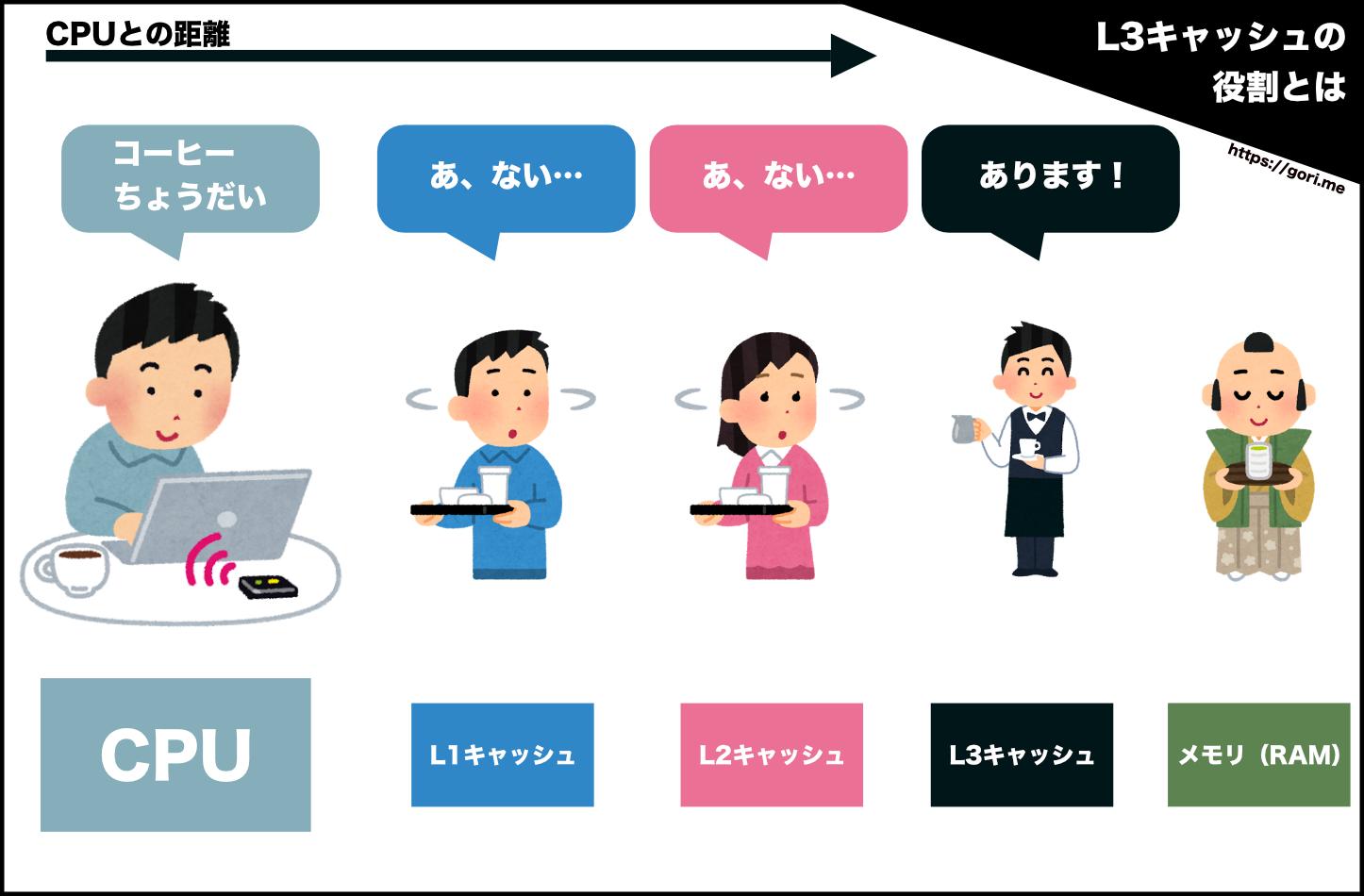 CPU-and-L3-Cache.jpg