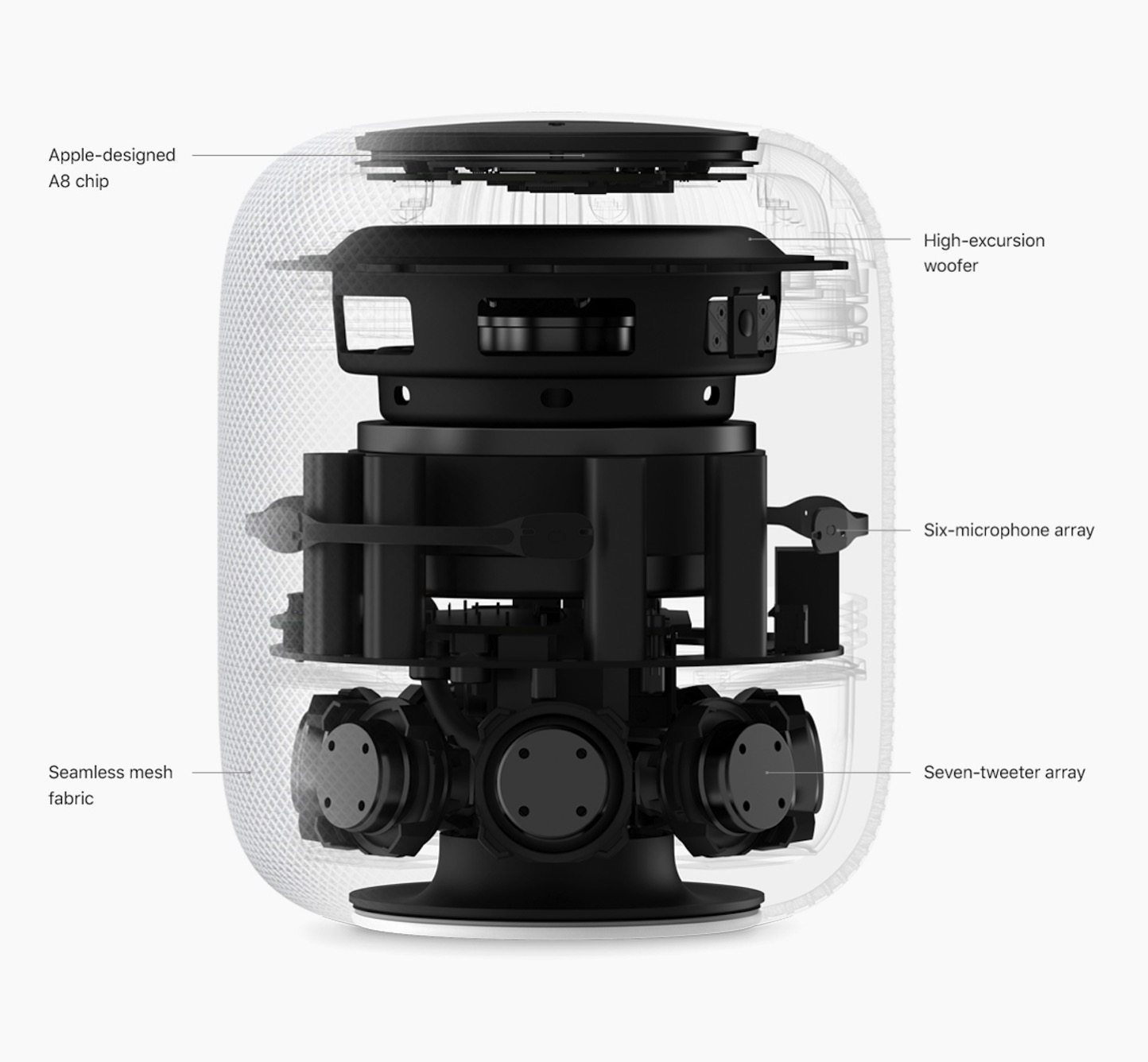 HomePod Availability internal parts 012218