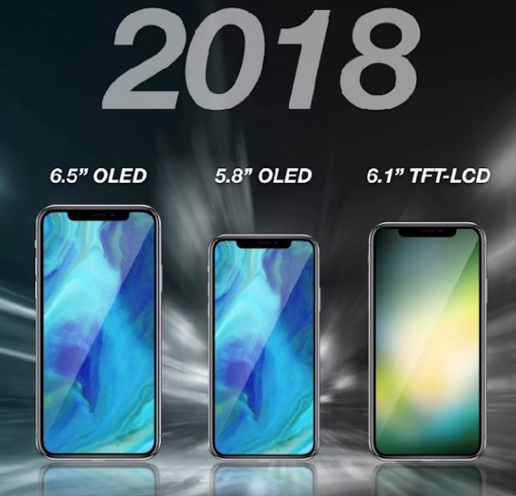 KGI iphones for 2018
