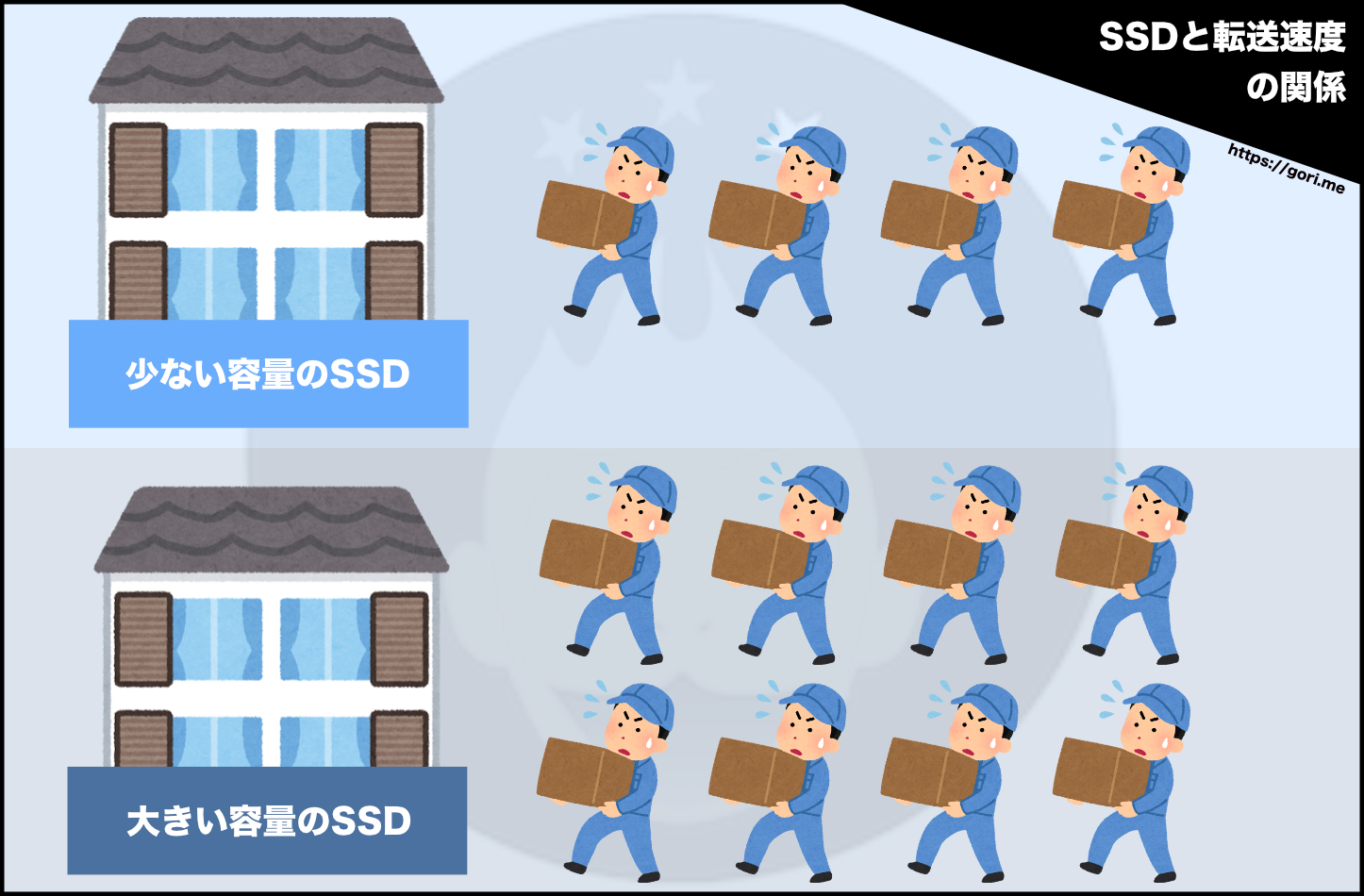 SSD-Speed-and-Storage-2