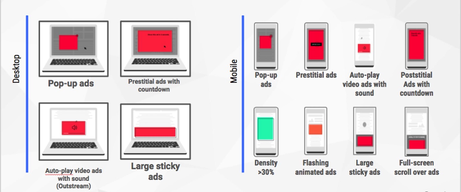 Coalition-for-Better-Ads_Better-Ads-Standards.jpg