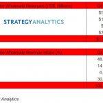 Strategic-Analytics-SP-Share-2017Q1.jpg