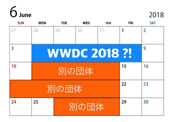 WWDC2018 dates possibility