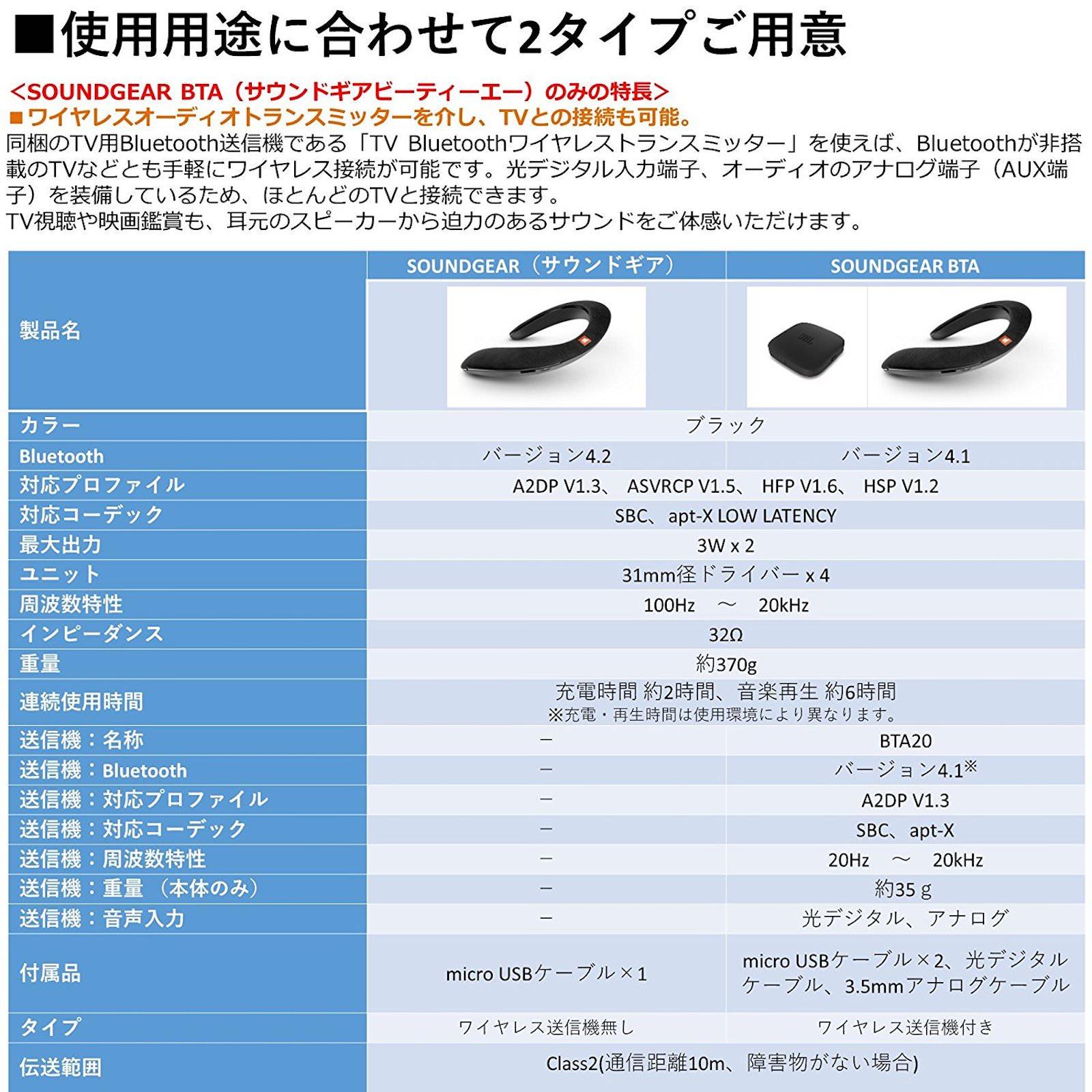 JBL SoundGear 2