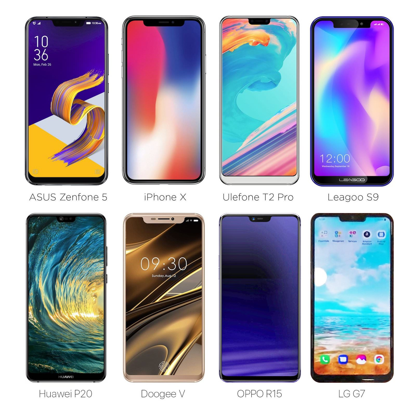 All The Notched Phone in2018