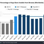 app-store-installs-from-browse.jpg