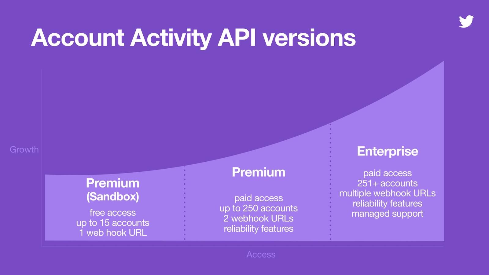price-settings-for-twitter-api.jpg