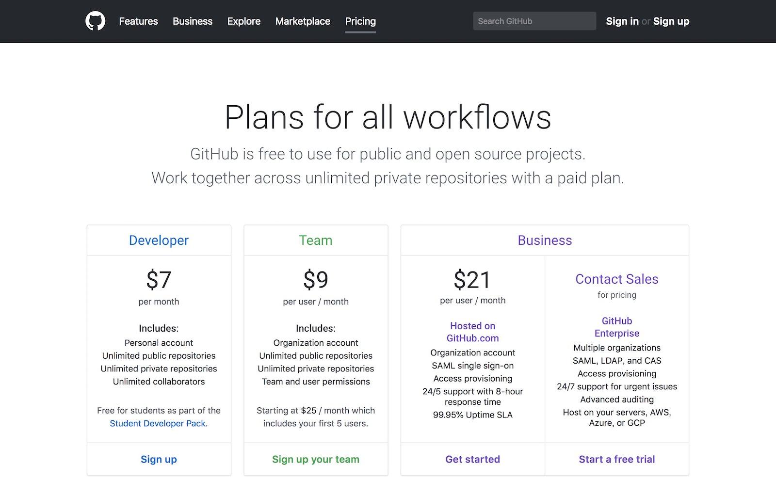 GitHub Pricing