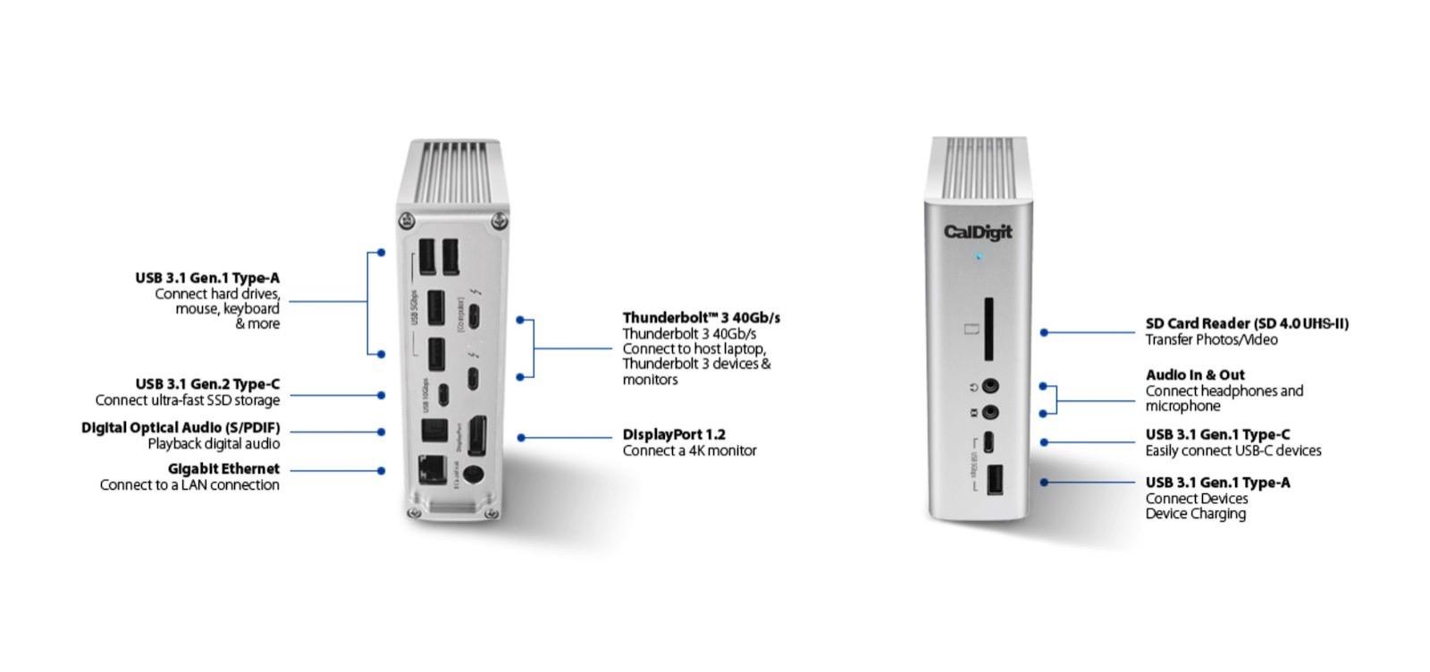 Caldigit TS3 Plus Ports