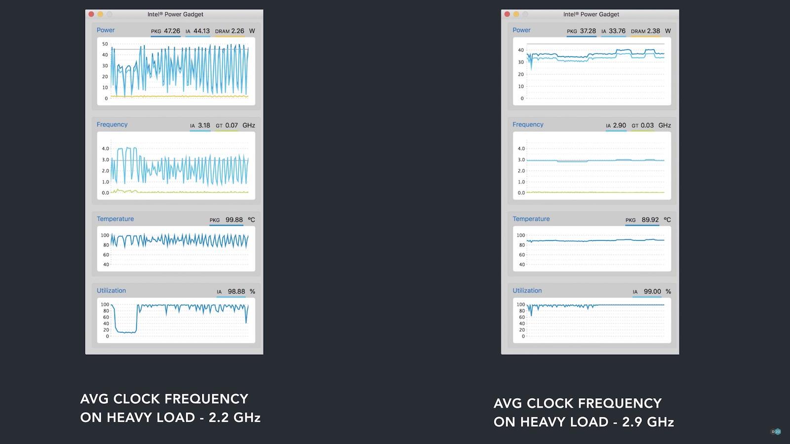 Clock-speed-has-gotten-better-after-the-patch-2.jpg