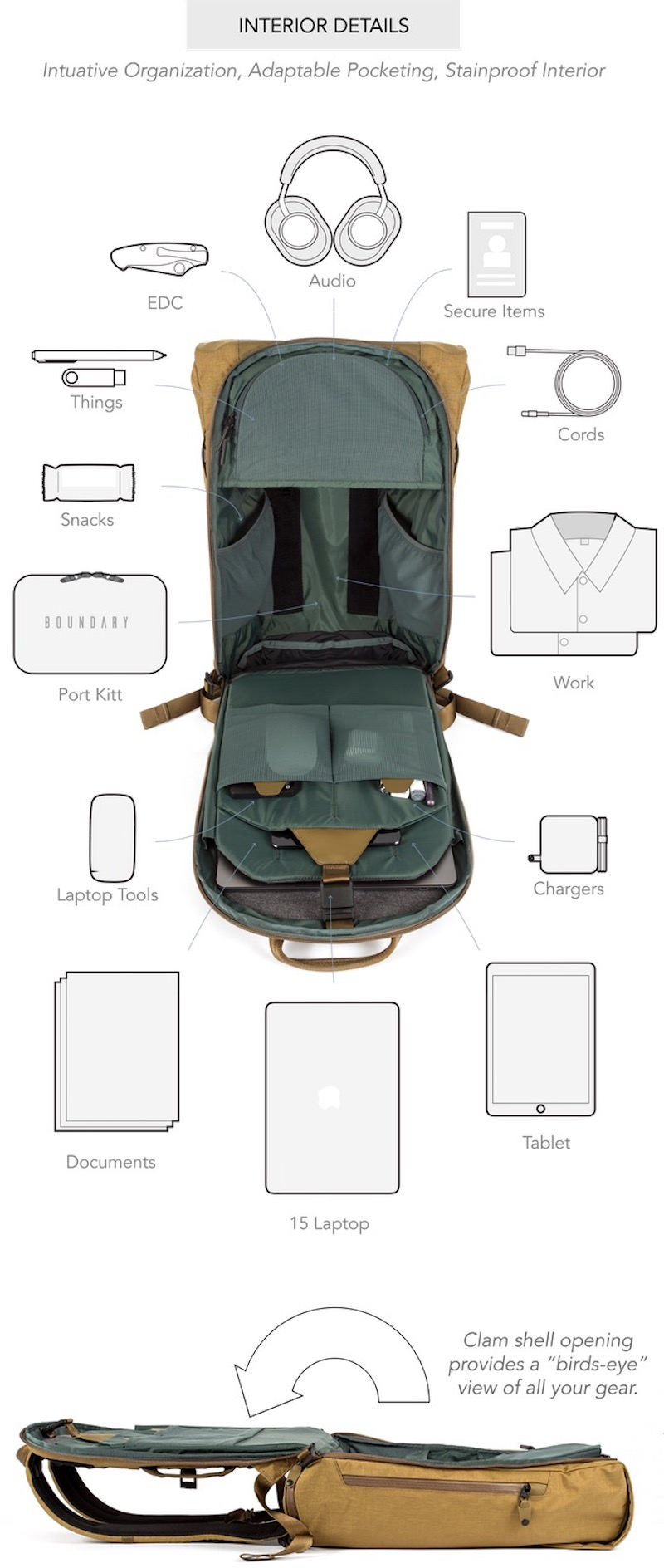 Errant Ultimate Everyday Backpack 3