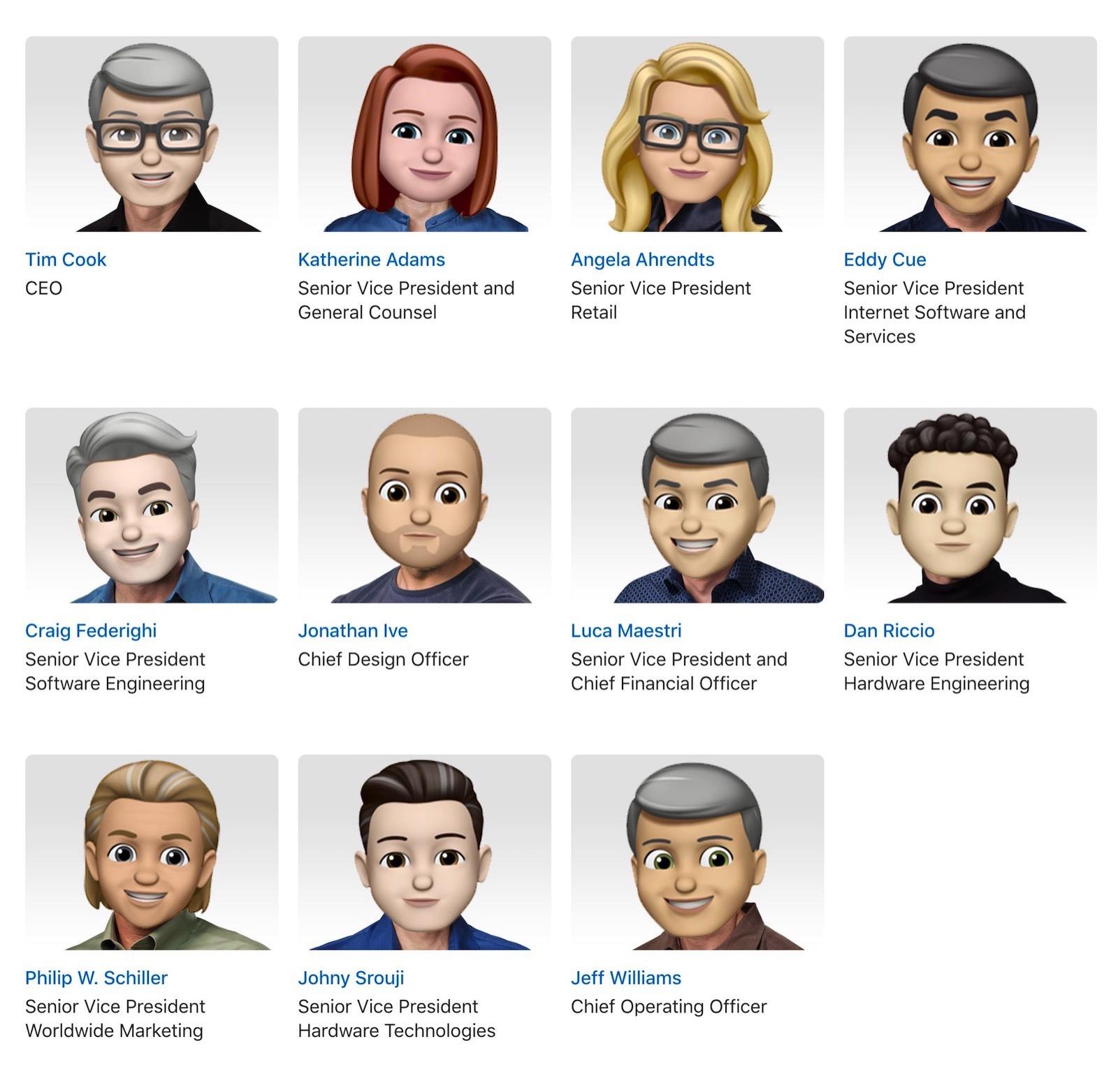 Executives Profiles in Emoji 2