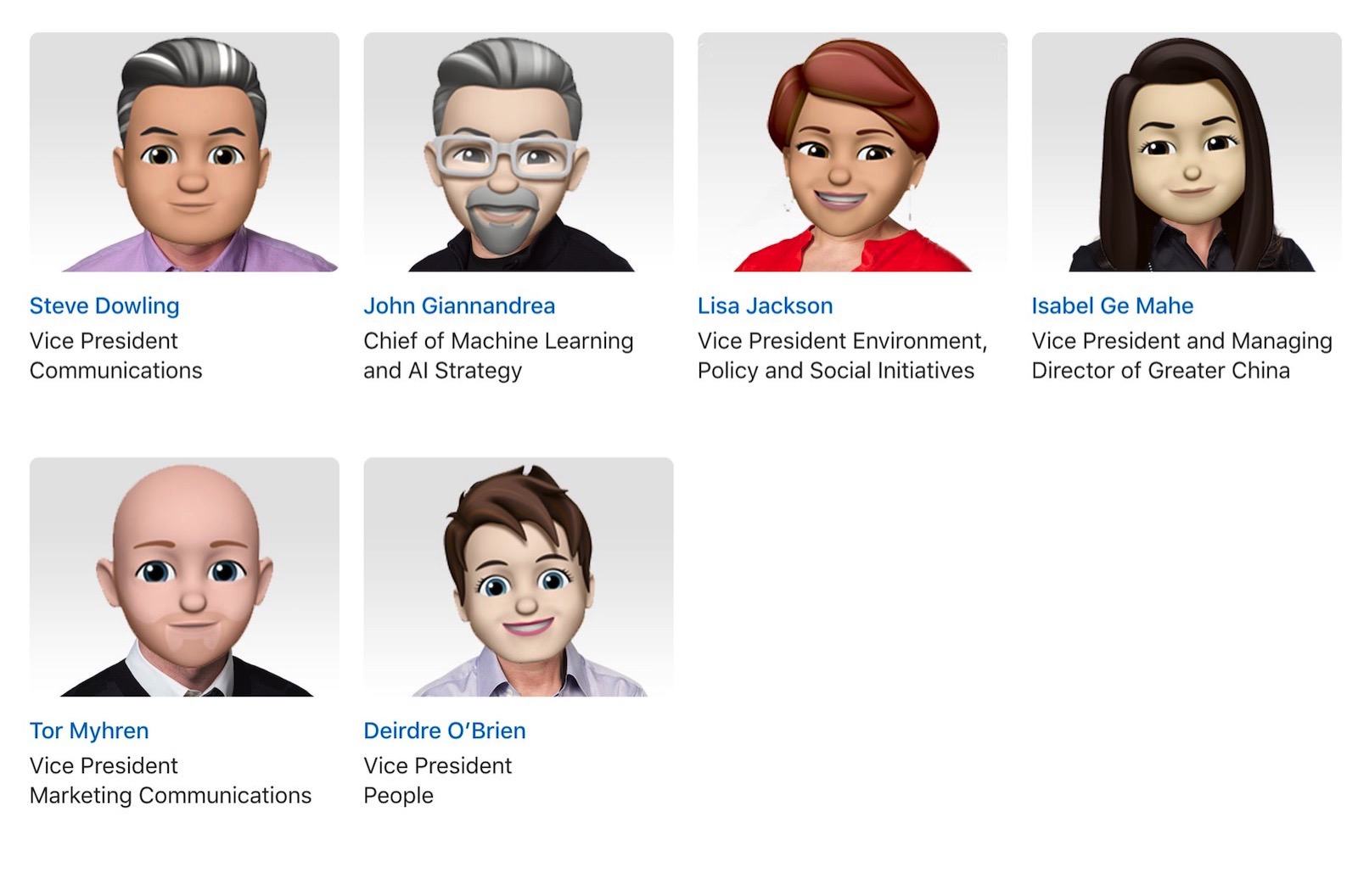 Executives Profiles in Emoji 3