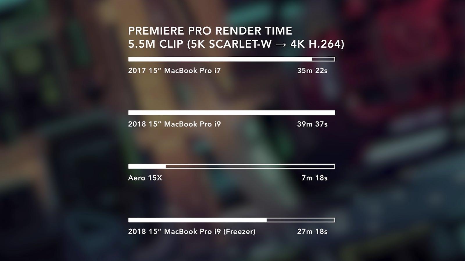 MacBook-Pro-2018-CPU-Throttling-3.jpg