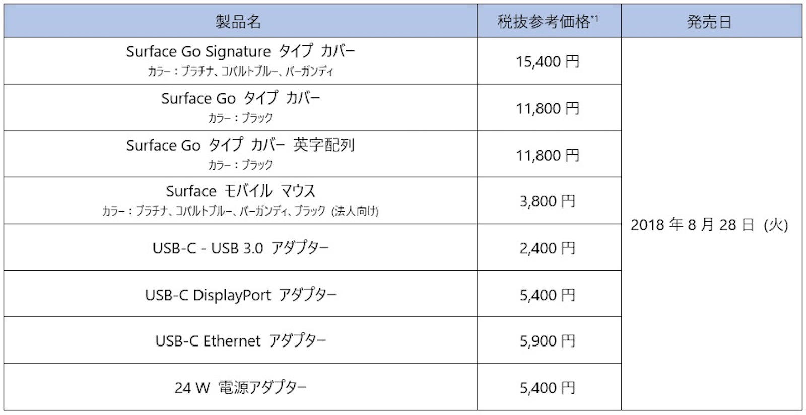 Microsoft-Surface-Go-Japan-Release-3.jpg