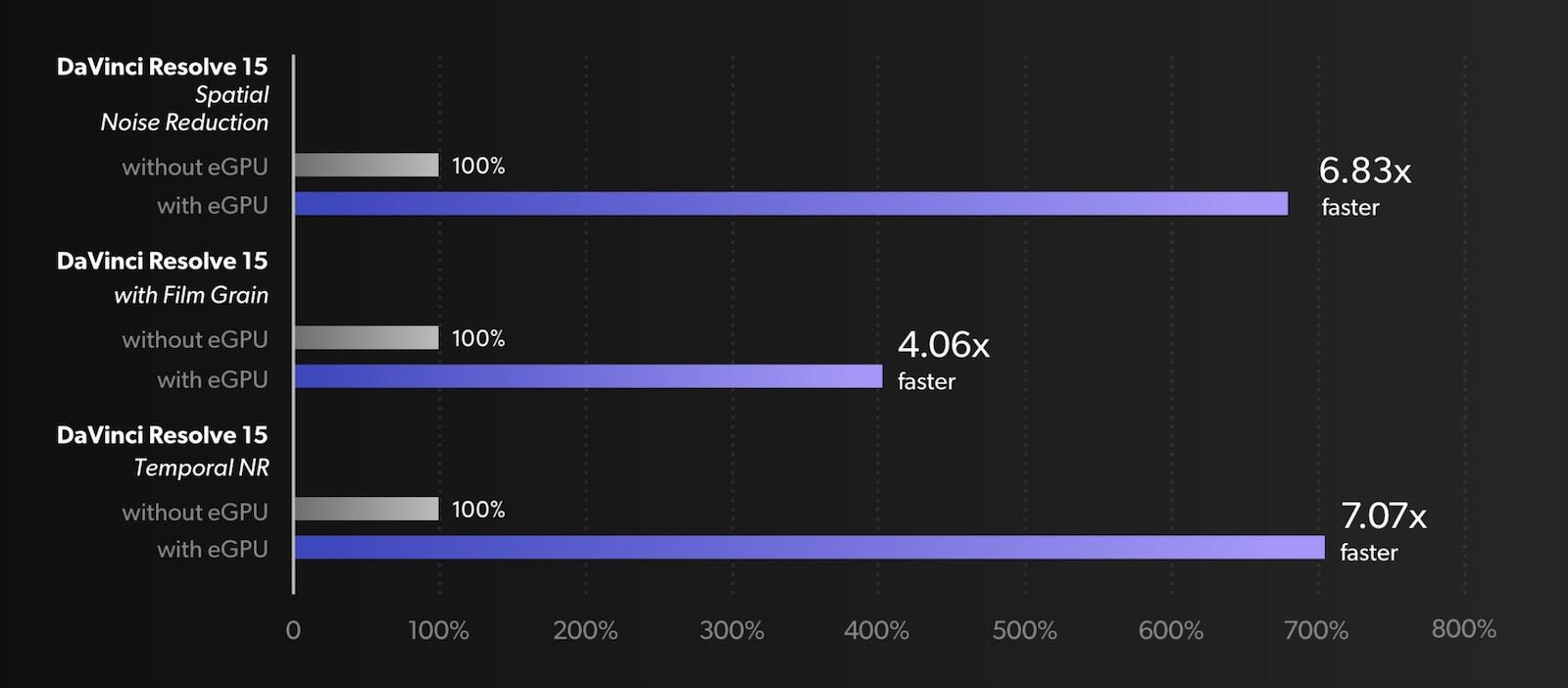 eGPU-Performance-Change.jpg