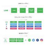 LINE-Mobile-Data-free.jpg