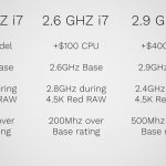 MacBook-Pro-2018-15inch-models-for-Photo-Editing-13.jpg