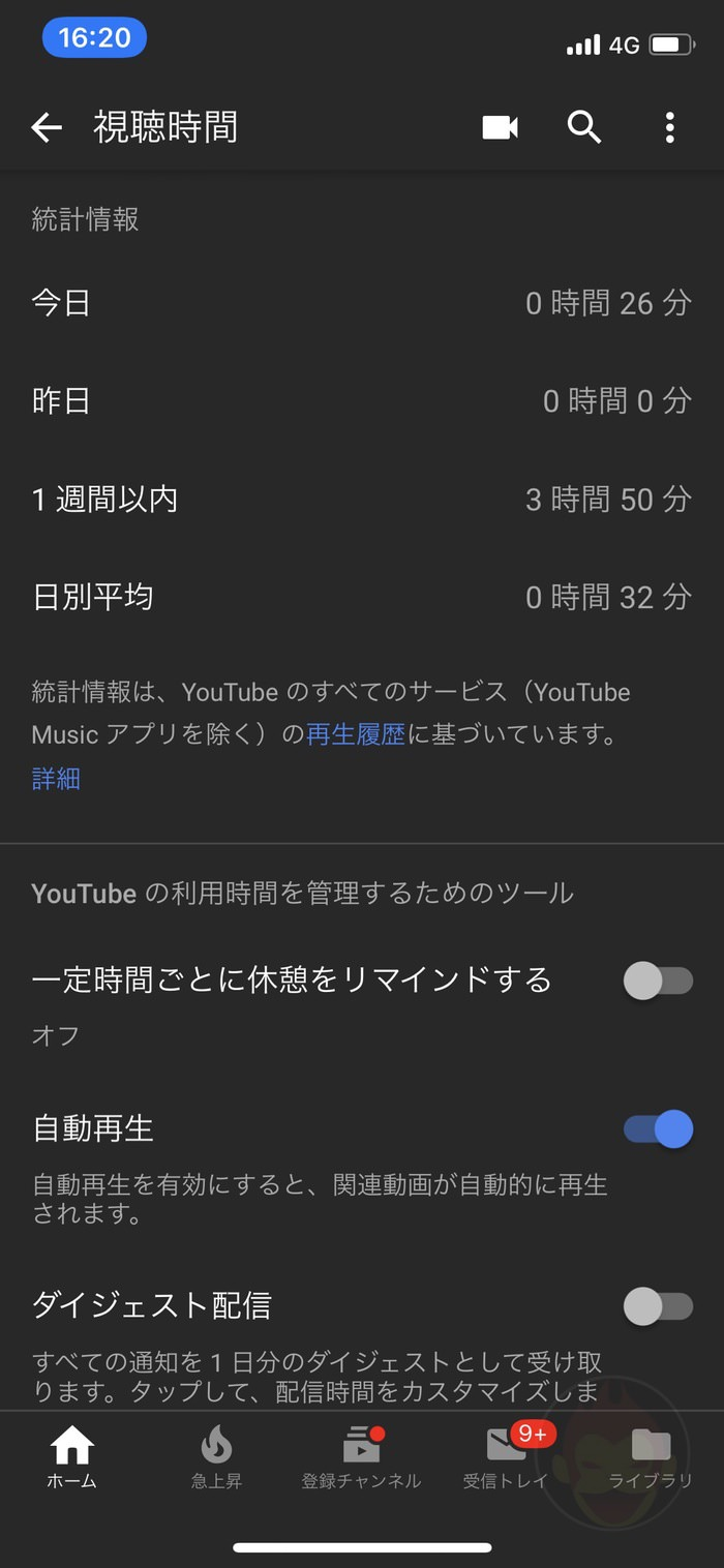 YouTube App Usage