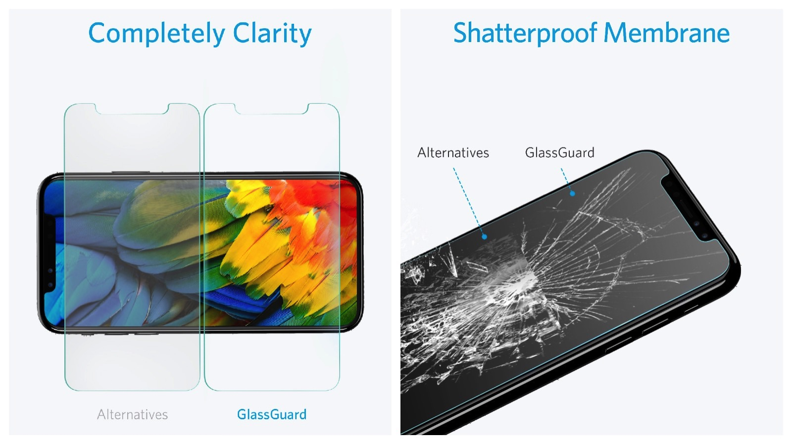 Anker GlassGuard Shatterproof