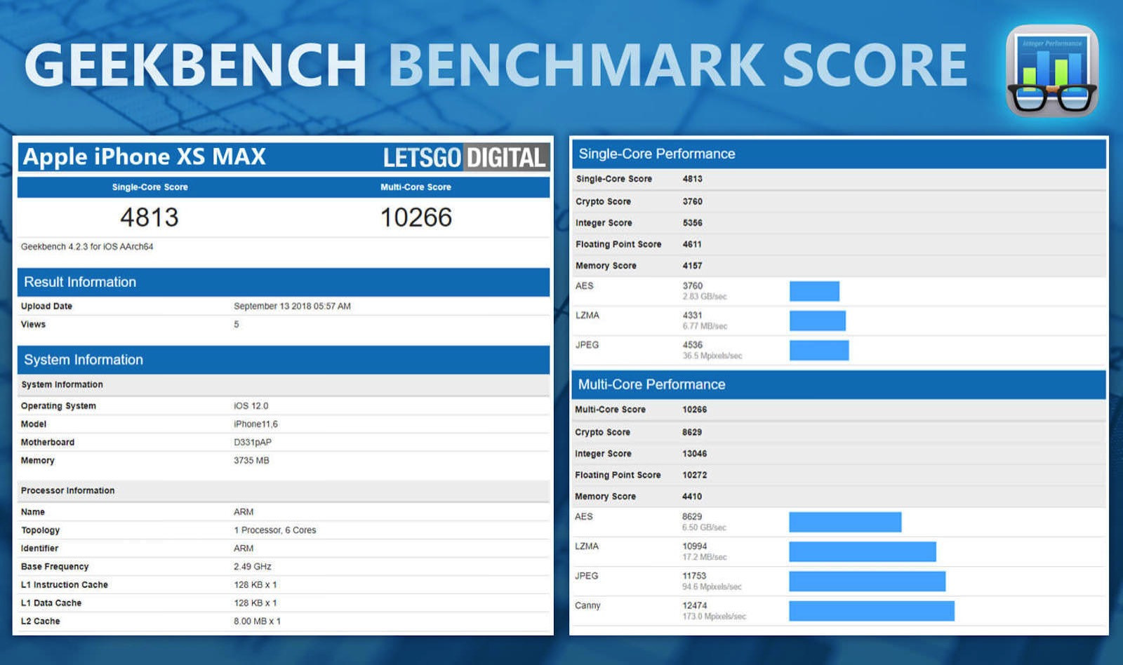 Iphonexs xsmax xr benchmarks 1