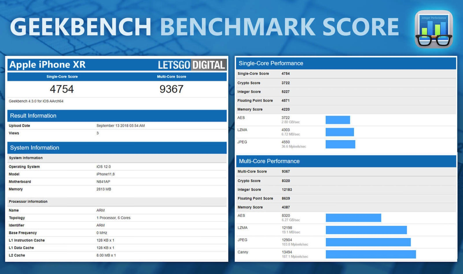 Iphonexs xsmax xr benchmarks 2