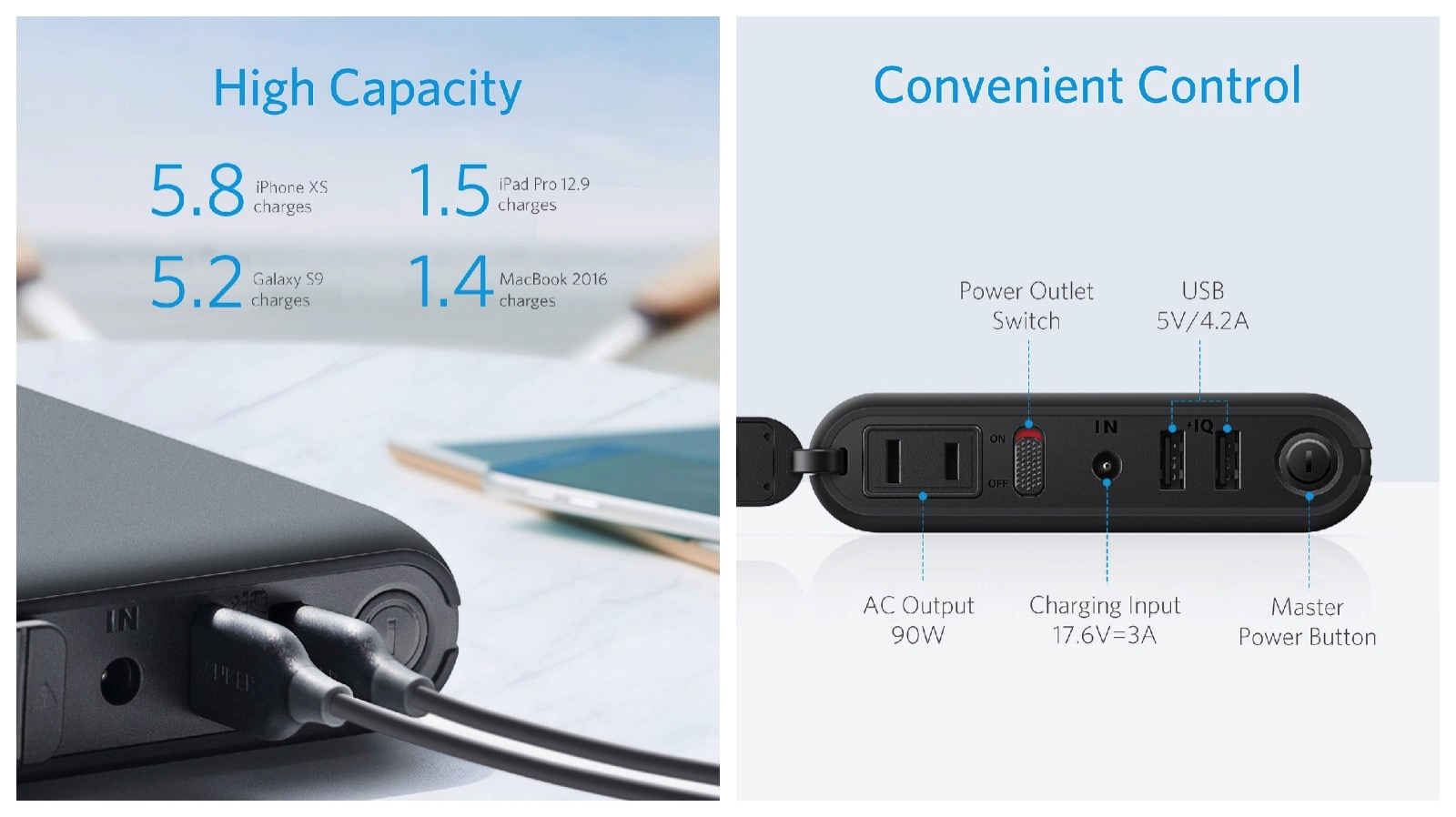 Anker PowerCore AC 2