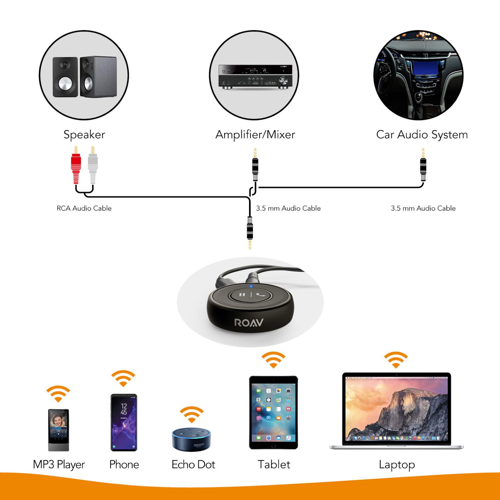 Anker Roav Bluetooth Receiver B2 2