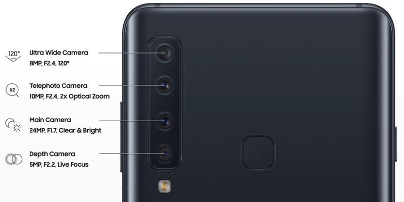 Galaxy A9 Four Cameras
