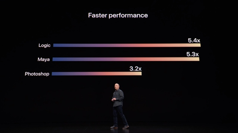 theres-more-in-the-making-apple-event-2018-788.jpg