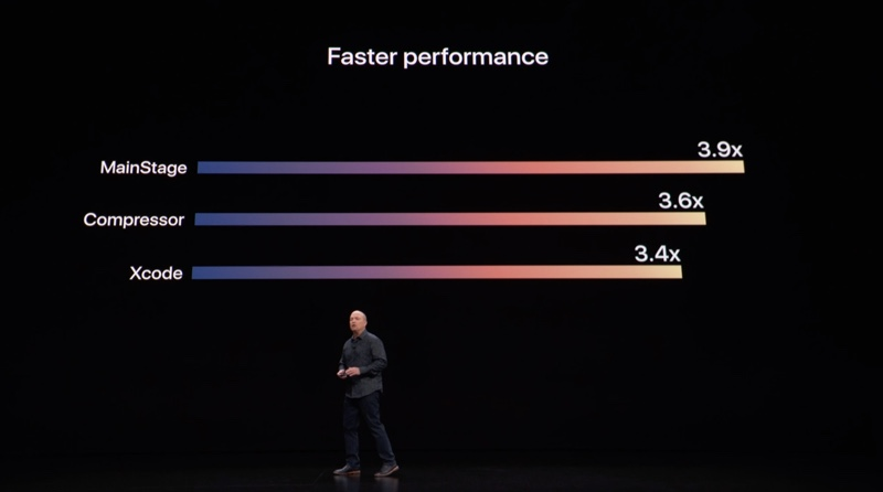 theres-more-in-the-making-apple-event-2018-789.jpg