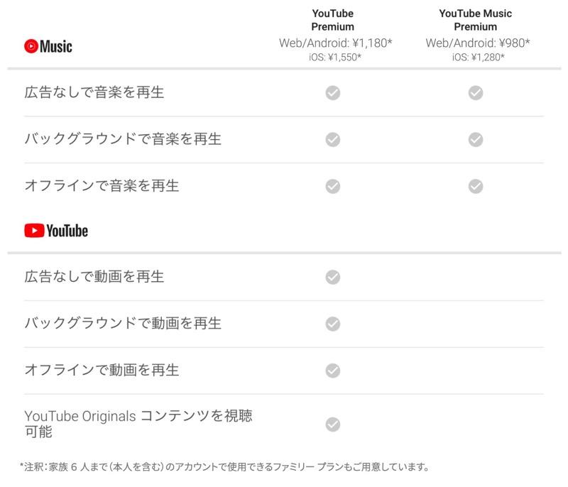 YouTube-Services-Comparison.jpg