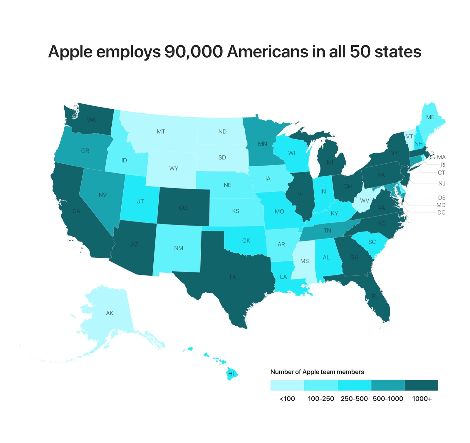 Apple build campus in Austin and in US Apple employs 12132018