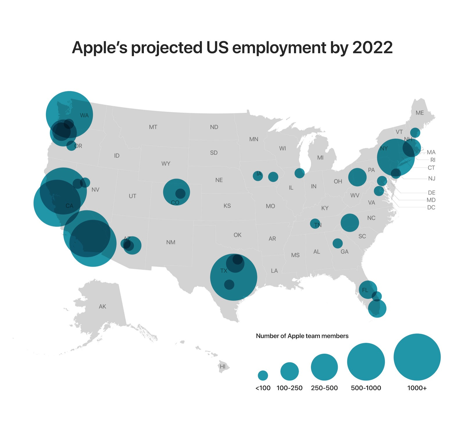 Apple-build-campus-in-Austin-and-in-US-projected-employment-12132018.jpg