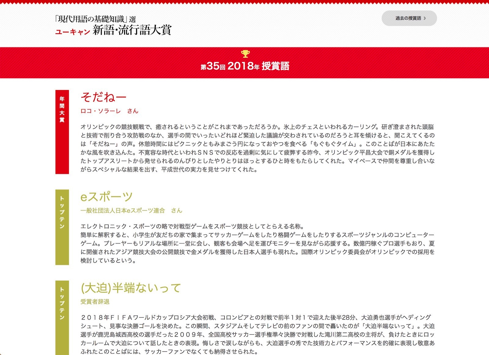 Ryukogo ranking 2018