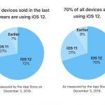iOS12-share-201812.jpg