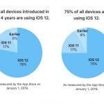 iOS12-share-2019.jpg