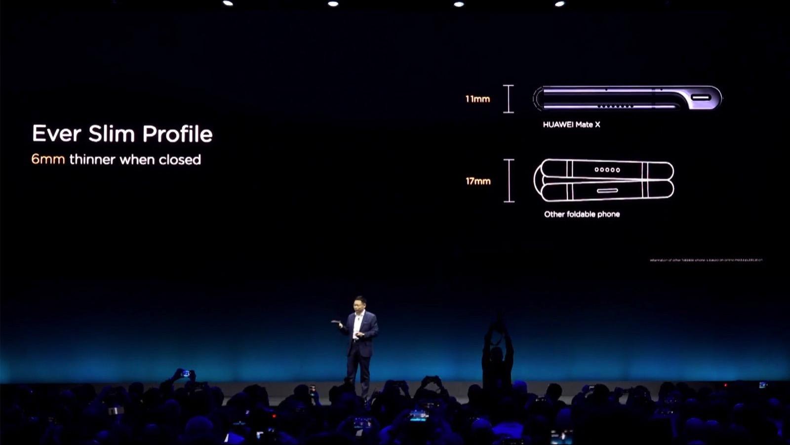 Huawei Mate X Foldable 14