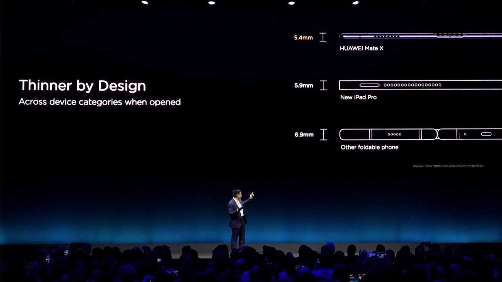 Huawei Mate X Foldable 15
