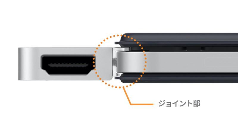 Hyper 6 in 1 USBC Hub 02