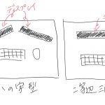 Macの配置(ハの字、二等辺三角形)