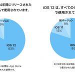 iOS12-Share.jpg