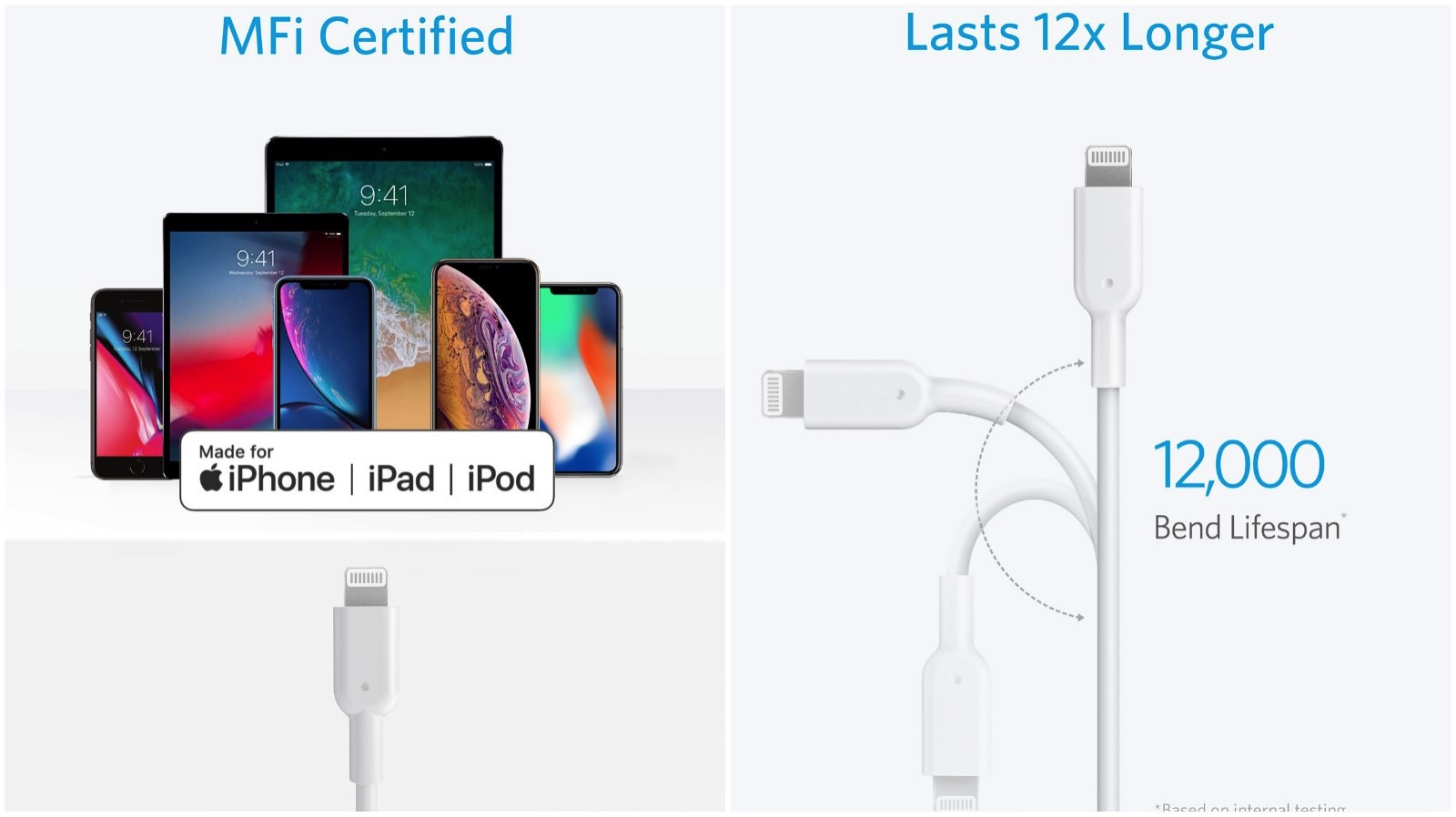 Anker PowerLine II USBC Lightning Cable 2