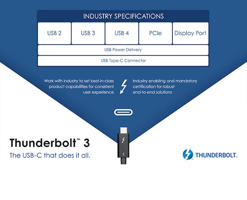 Intel Thunderbolt3 3