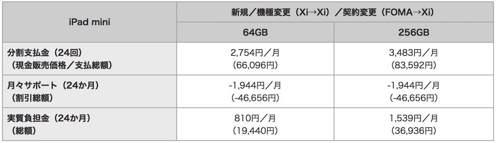 docomo-ipad-mini-pricing.jpg