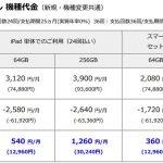 softbank-ipad-air-pricing.jpg