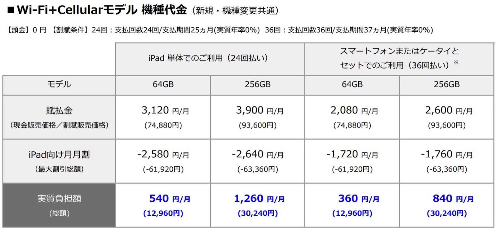 Softbank ipad air pricing