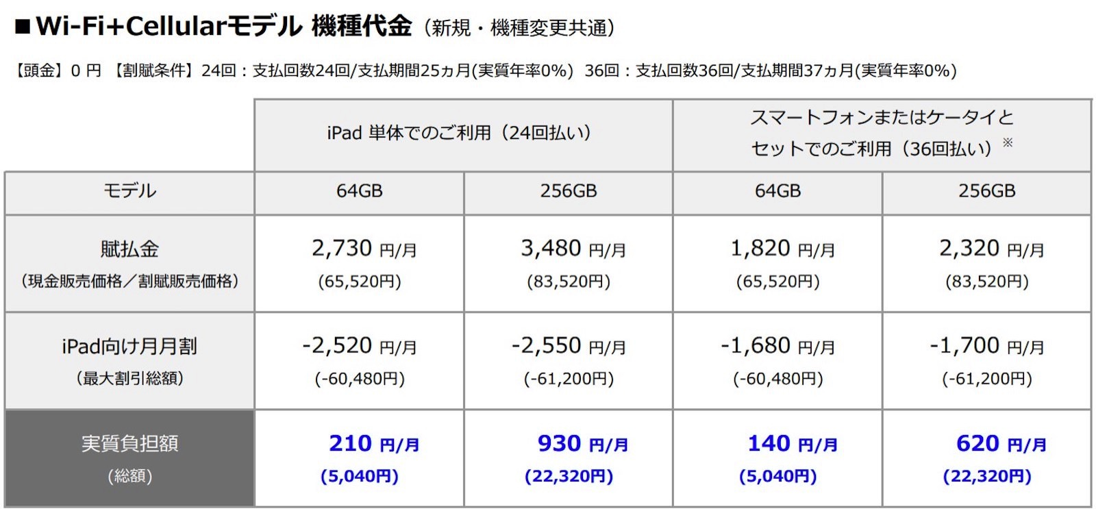 Softbank ipad mini pricing