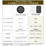 DeskHack-Wireless-Charger-12.jpg
