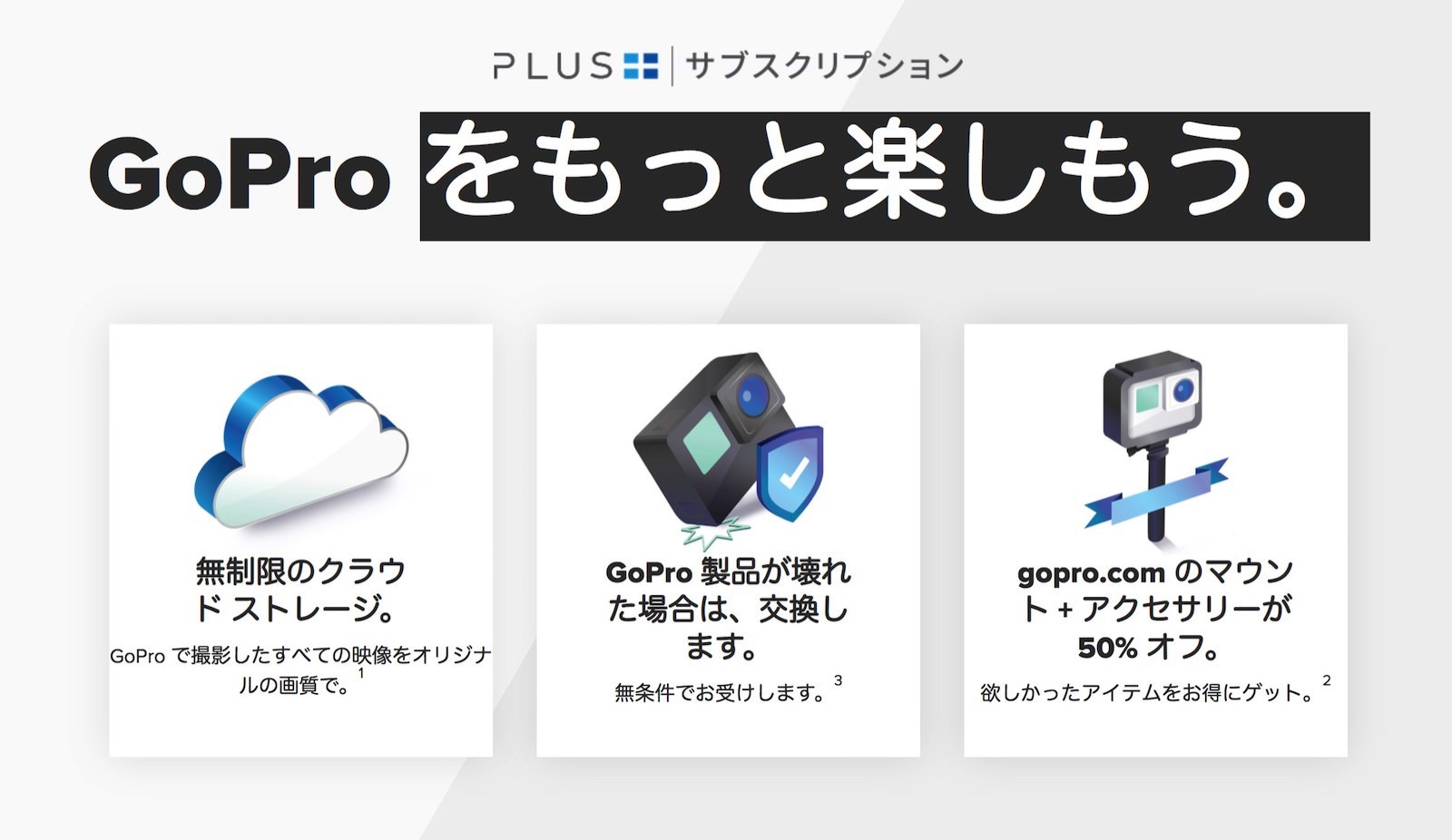 GoPro Plus Subscription